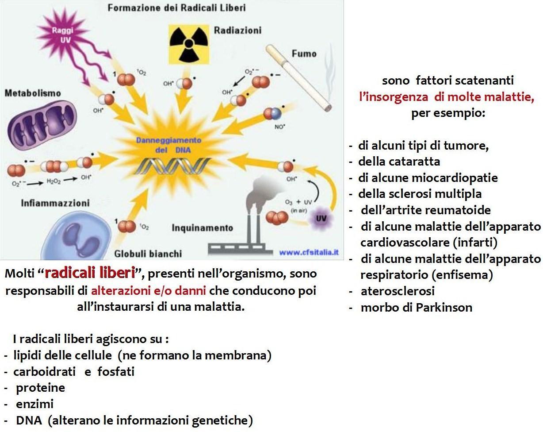 agenti antiossidanti